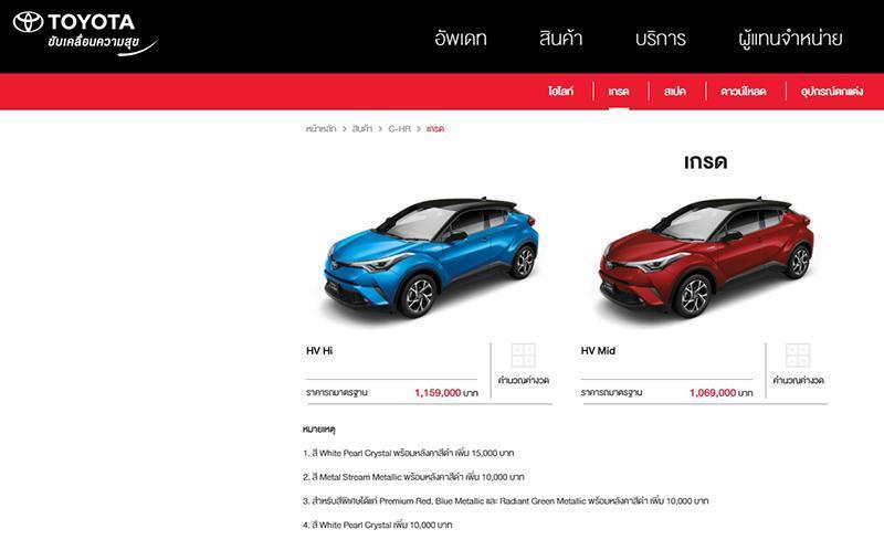 Kurang Laku, Toyota C-HR Bermesin Bensin Tidak Lagi Dijual di Thailand 02