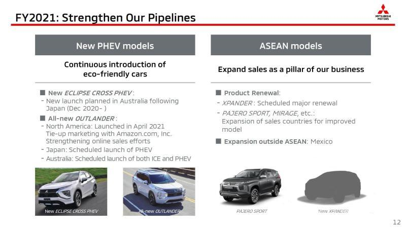 Model Baru Mitsubishi Xpander Siap Diperkenalkan Pada 2023 Termasuk Varian Hybrid 02