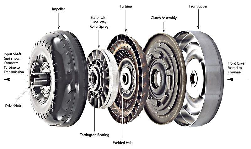 Kenapa Honda Brio pilih Transmisi Matic CVT Dibanding AT Konvensional? Ini Alasannya! 02